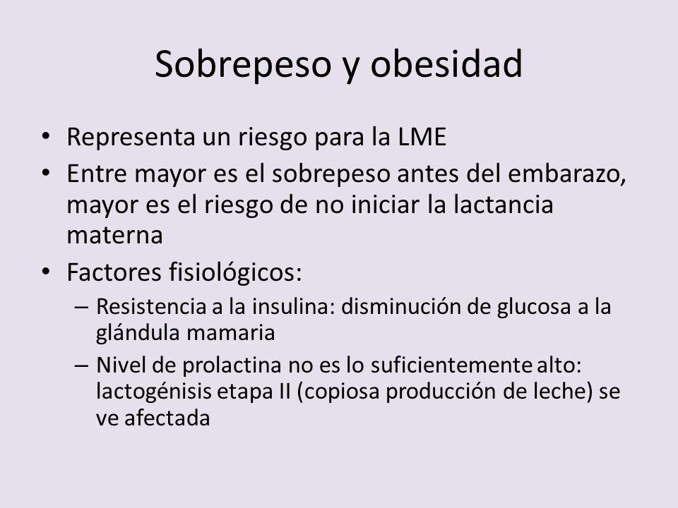 Sobrepeso y obesidad Representa un riesgo para la LME