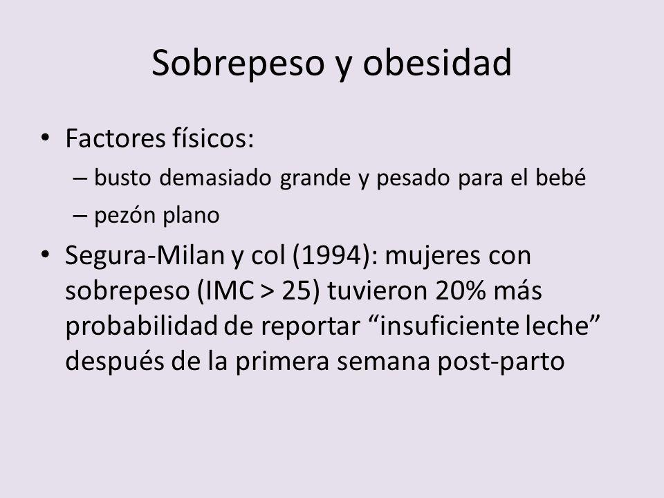 Sobrepeso y obesidad Factores físicos: