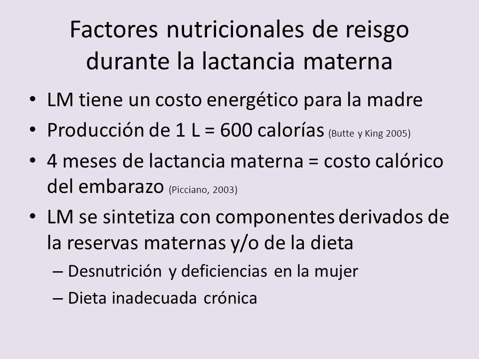 Factores nutricionales de reisgo durante la lactancia materna