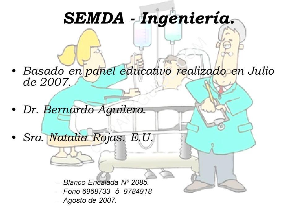 SEMDA - Ingeniería. Basado en panel educativo realizado en Julio de 2007. Dr. Bernardo Aguilera. Sra. Natalia Rojas. E.U.