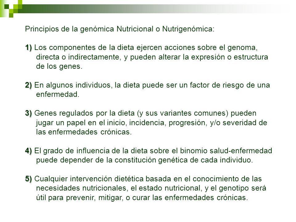 Principios de la genómica Nutricional o Nutrigenómica: