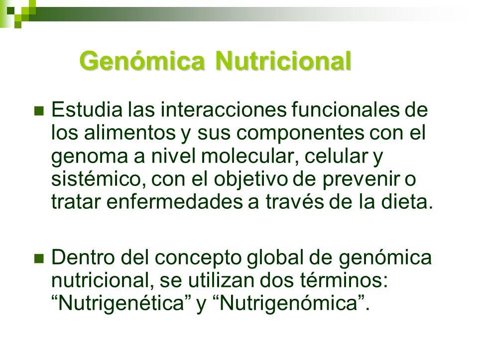 Genómica Nutricional