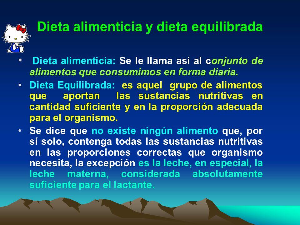 Dieta alimenticia y dieta equilibrada