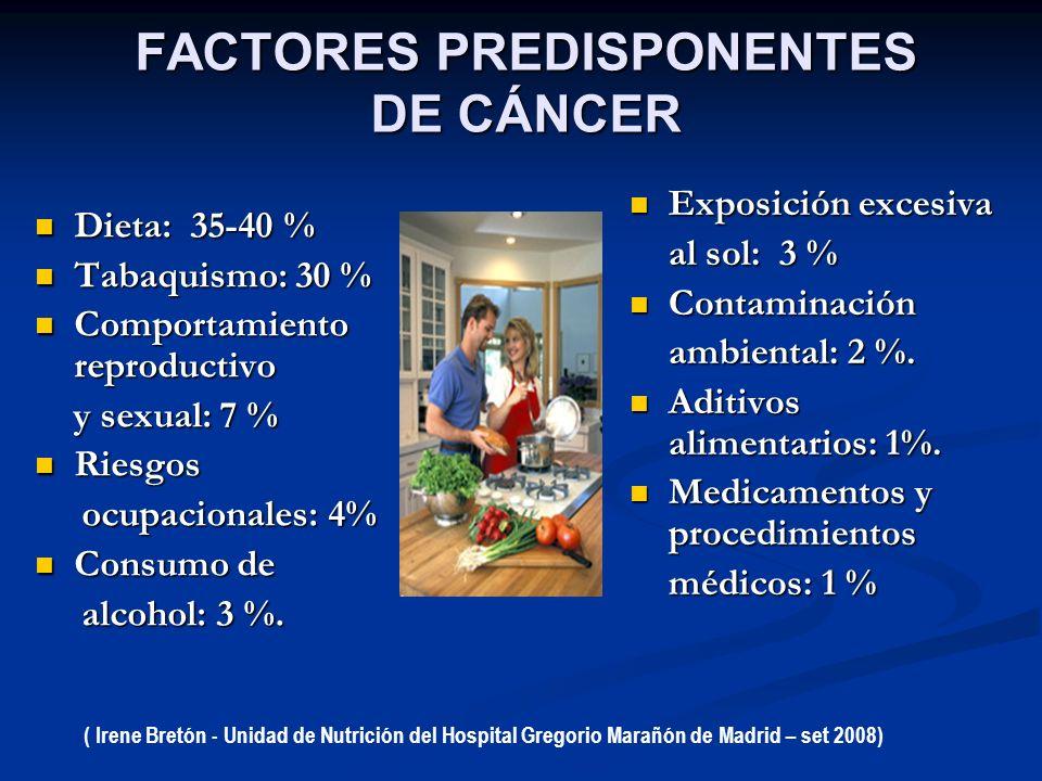 FACTORES PREDISPONENTES DE CÁNCER