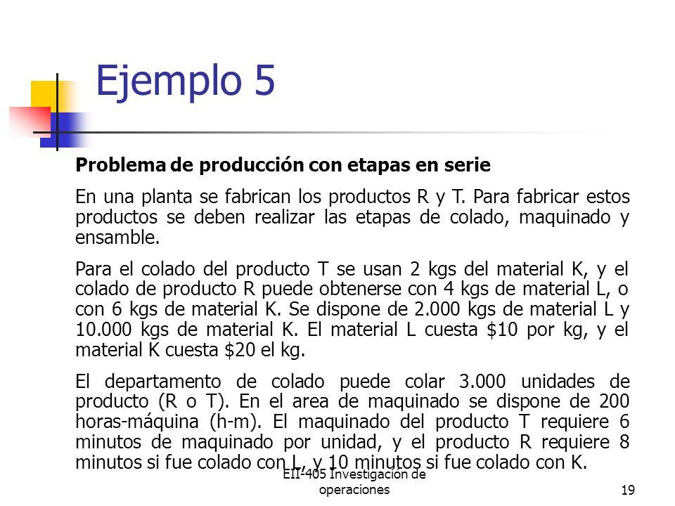 EII-405 Investigación de operaciones