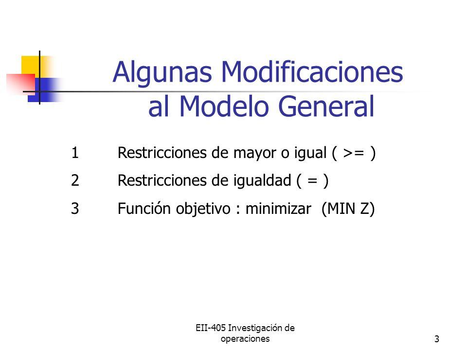Algunas Modificaciones al Modelo General