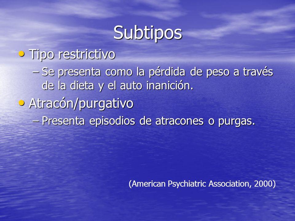 Subtipos Tipo restrictivo Atracón/purgativo