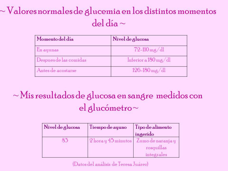 ~ Valores normales de glucemia en los distintos momentos del día ~