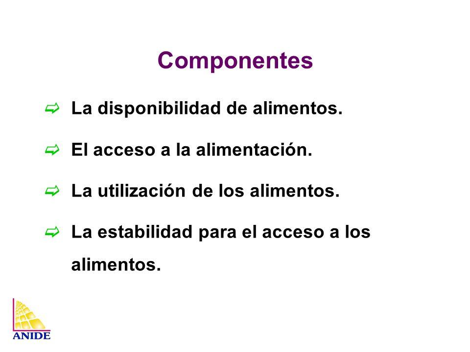 Componentes La disponibilidad de alimentos.