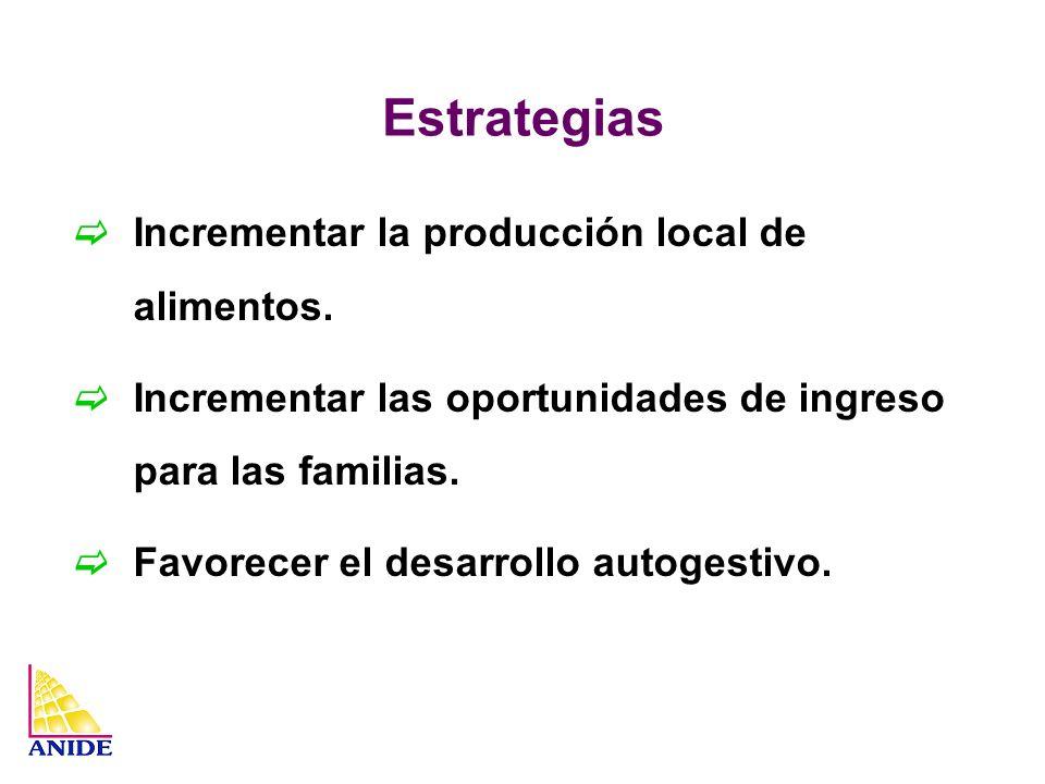 Estrategias Incrementar la producción local de alimentos.