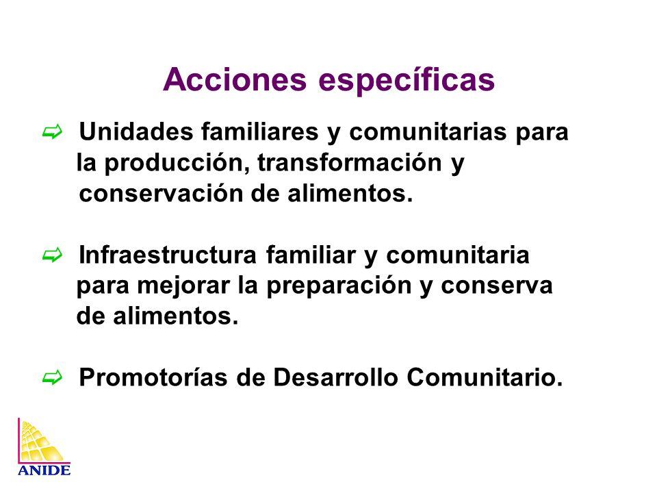 Acciones específicas Unidades familiares y comunitarias para
