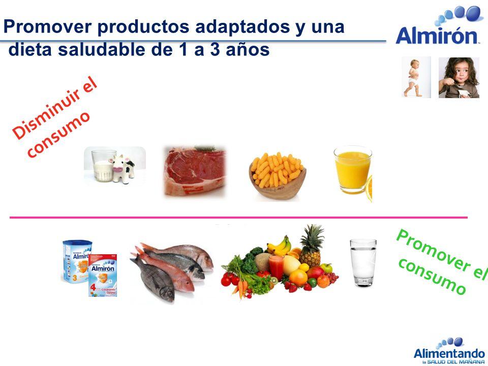 Promover productos adaptados y una dieta saludable de 1 a 3 años