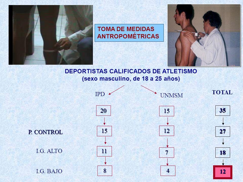 DEPORTISTAS CALIFICADOS DE ATLETISMO (sexo masculino, de 18 a 25 años)