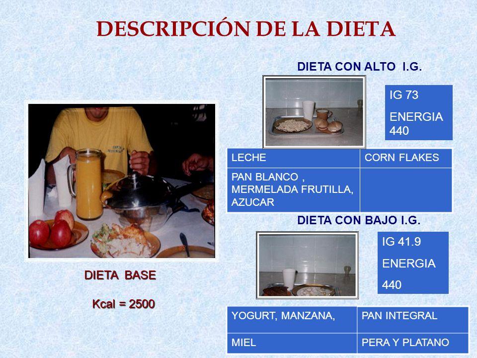 DESCRIPCIÓN DE LA DIETA