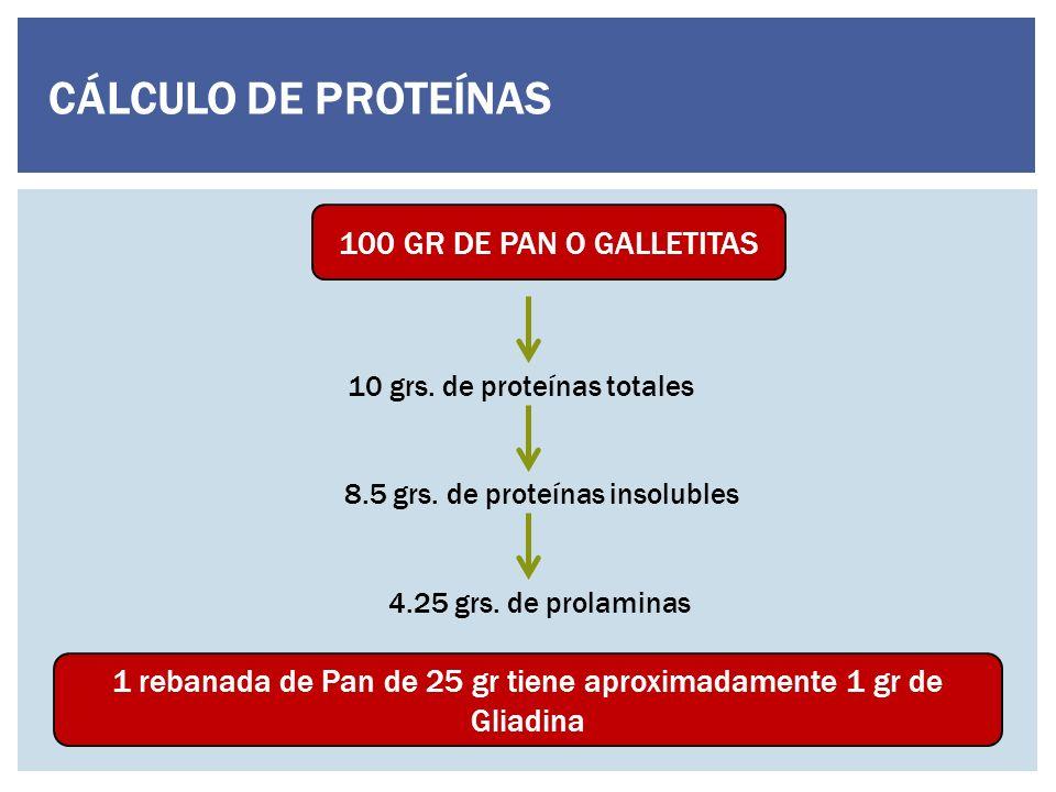 CÁLCULO DE PROTEÍNAS 100 GR DE PAN O GALLETITAS