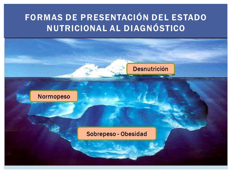 FORMAS DE PRESENTACIÓN DEL ESTADO NUTRICIONAL AL DIAGNÓSTICO