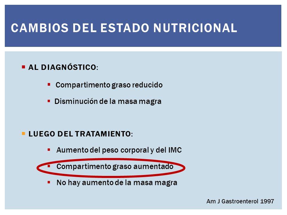 CAMBIOS DEL estado nutricional