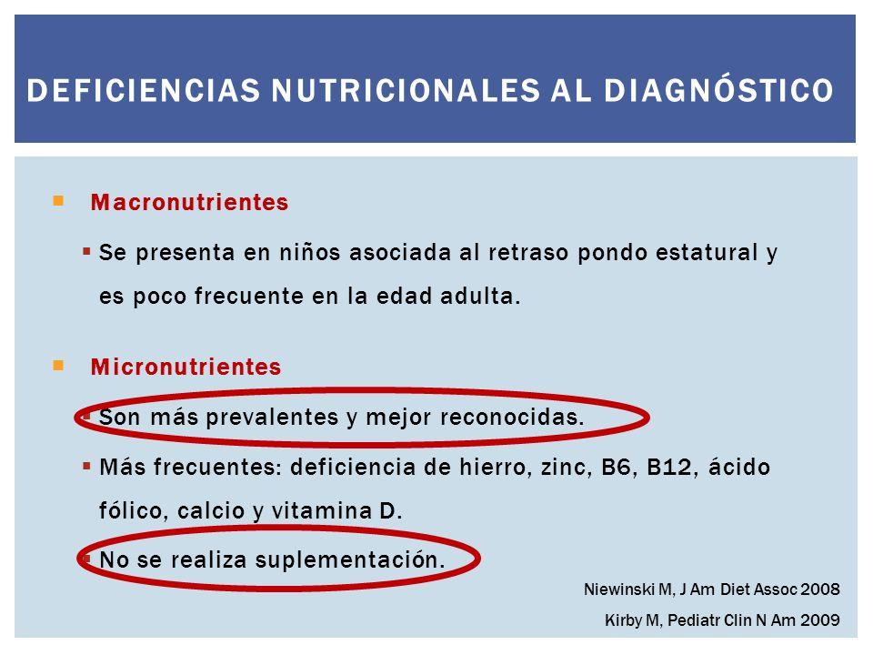 Deficiencias Nutricionales al diagnóstico
