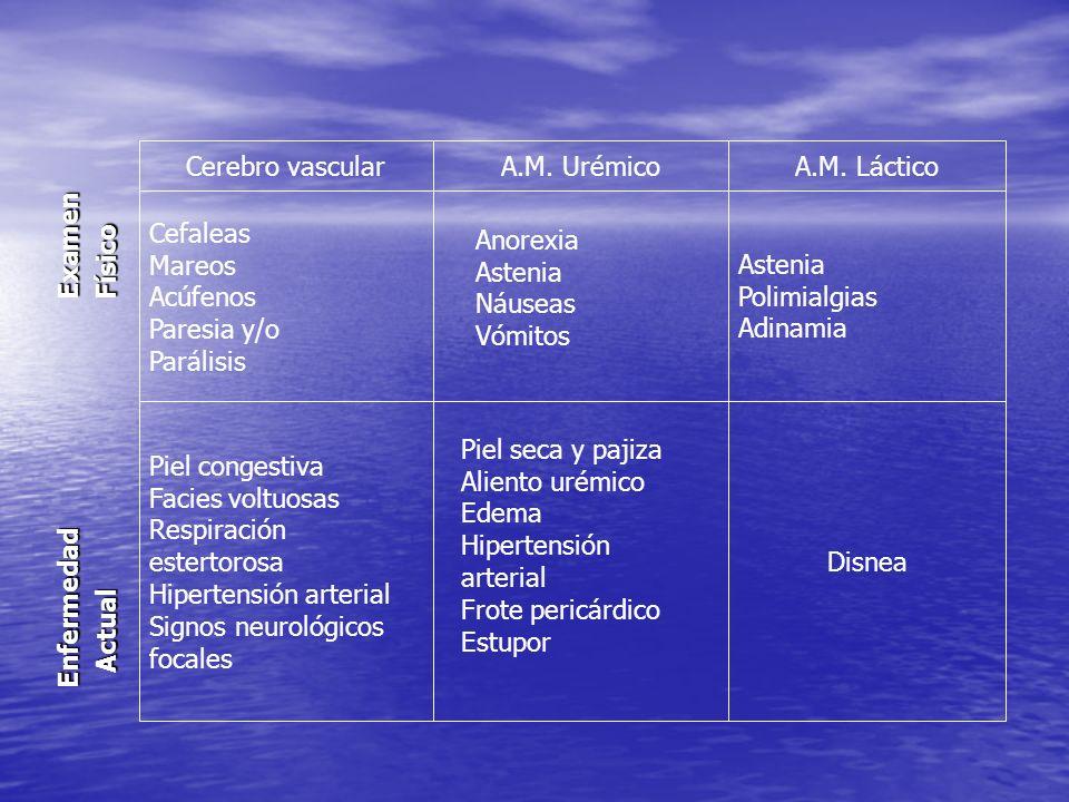 Enfermedad Examen Actual Físico. Cerebro vascular.