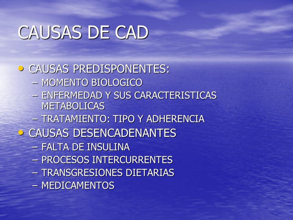 CAUSAS DE CAD CAUSAS PREDISPONENTES: CAUSAS DESENCADENANTES