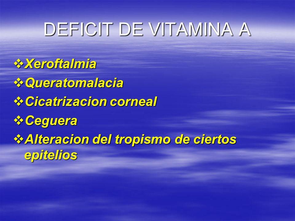 DEFICIT DE VITAMINA A Xeroftalmia Queratomalacia Cicatrizacion corneal