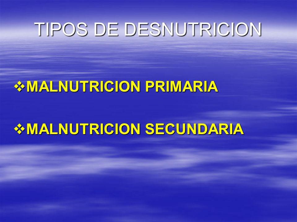 TIPOS DE DESNUTRICION MALNUTRICION PRIMARIA MALNUTRICION SECUNDARIA