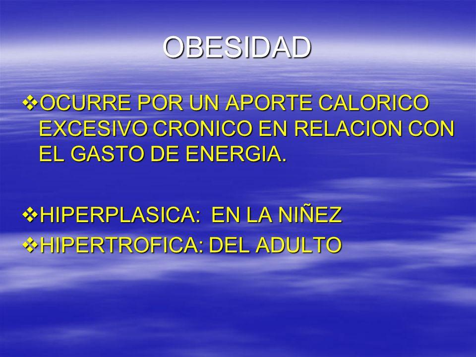 OBESIDAD OCURRE POR UN APORTE CALORICO EXCESIVO CRONICO EN RELACION CON EL GASTO DE ENERGIA. HIPERPLASICA: EN LA NIÑEZ.