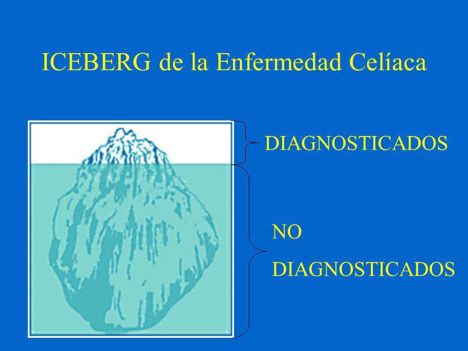 ICEBERG de la Enfermedad Celíaca