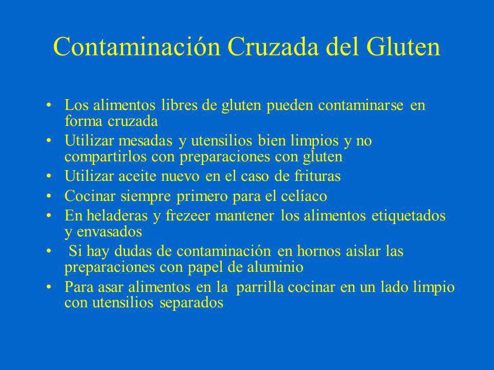 Contaminación Cruzada del Gluten