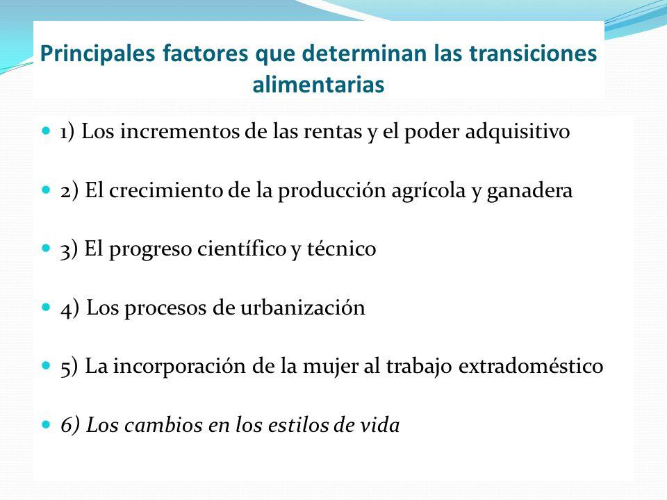 Principales factores que determinan las transiciones alimentarias