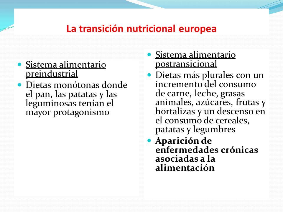 La transición nutricional europea