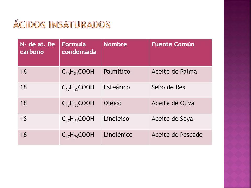 Ácidos Insaturados N· de at. De carbono Formula condensada Nombre