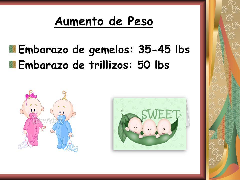 Aumento de Peso Embarazo de gemelos: 35-45 lbs