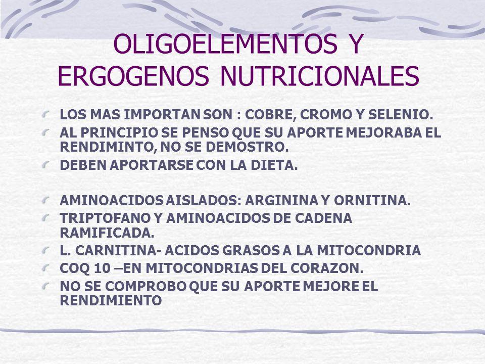OLIGOELEMENTOS Y ERGOGENOS NUTRICIONALES