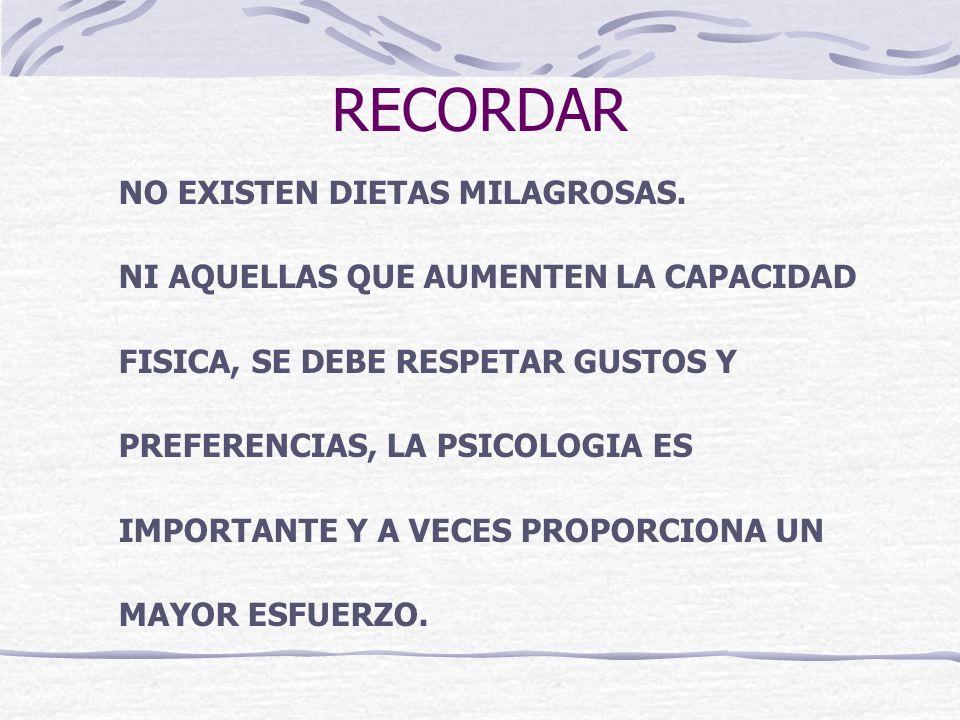 RECORDAR NO EXISTEN DIETAS MILAGROSAS.