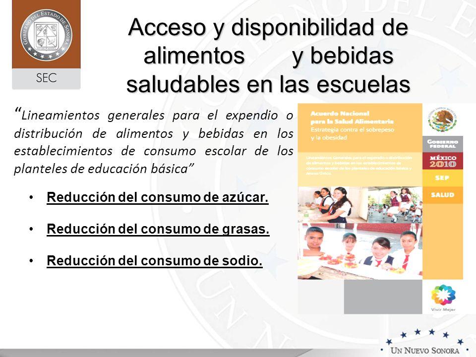 Acceso y disponibilidad de alimentos y bebidas saludables en las escuelas