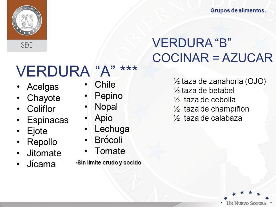 VERDURA A *** VERDURA B COCINAR = AZUCAR Chile Acelgas Pepino