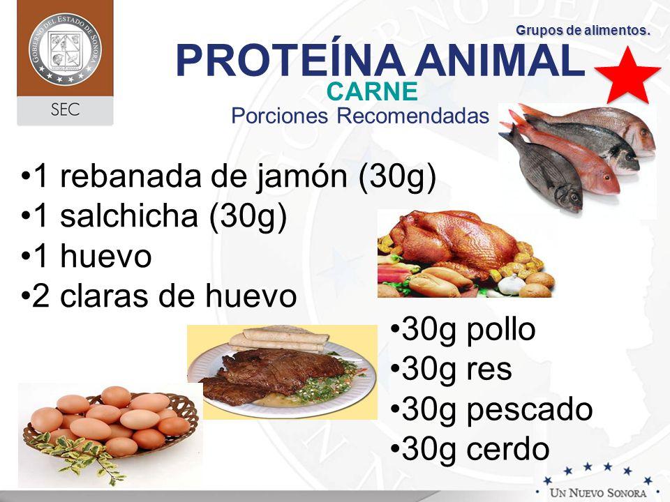PROTEÍNA ANIMAL 1 rebanada de jamón (30g) 1 salchicha (30g) 1 huevo