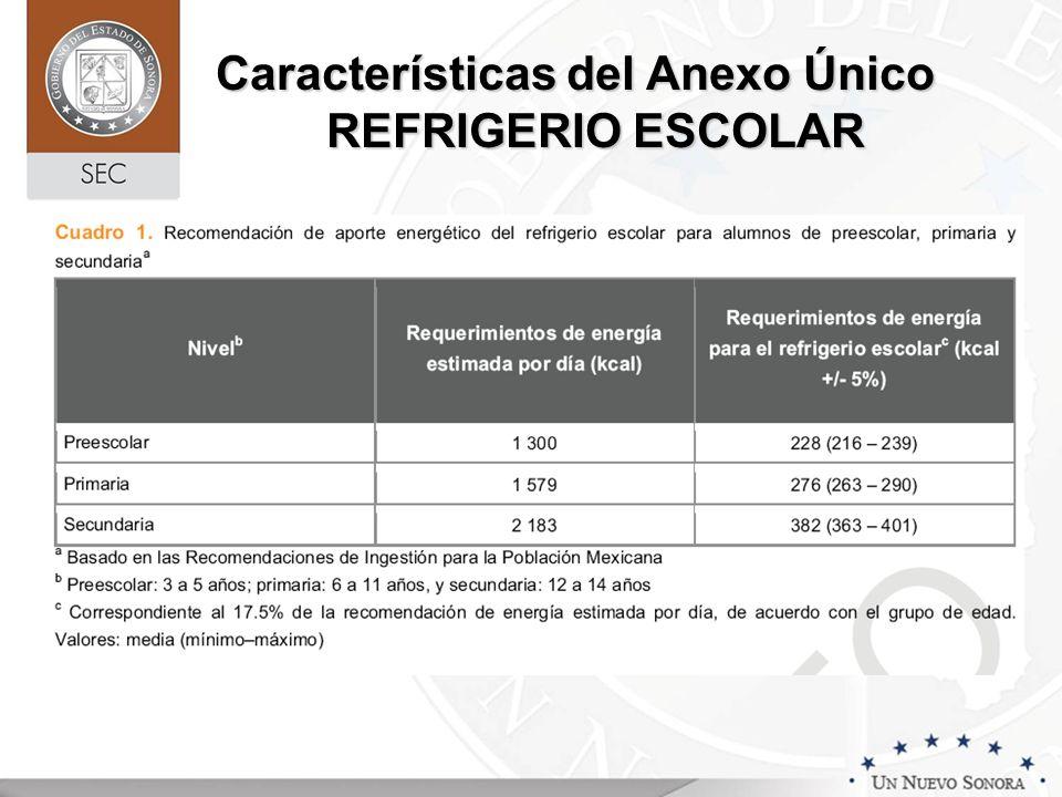 Características del Anexo Único
