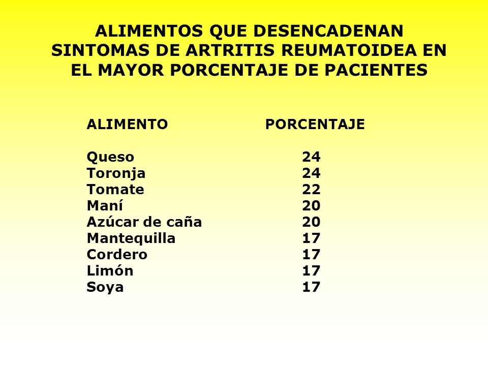 ALIMENTOS QUE DESENCADENAN SINTOMAS DE ARTRITIS REUMATOIDEA EN EL MAYOR PORCENTAJE DE PACIENTES