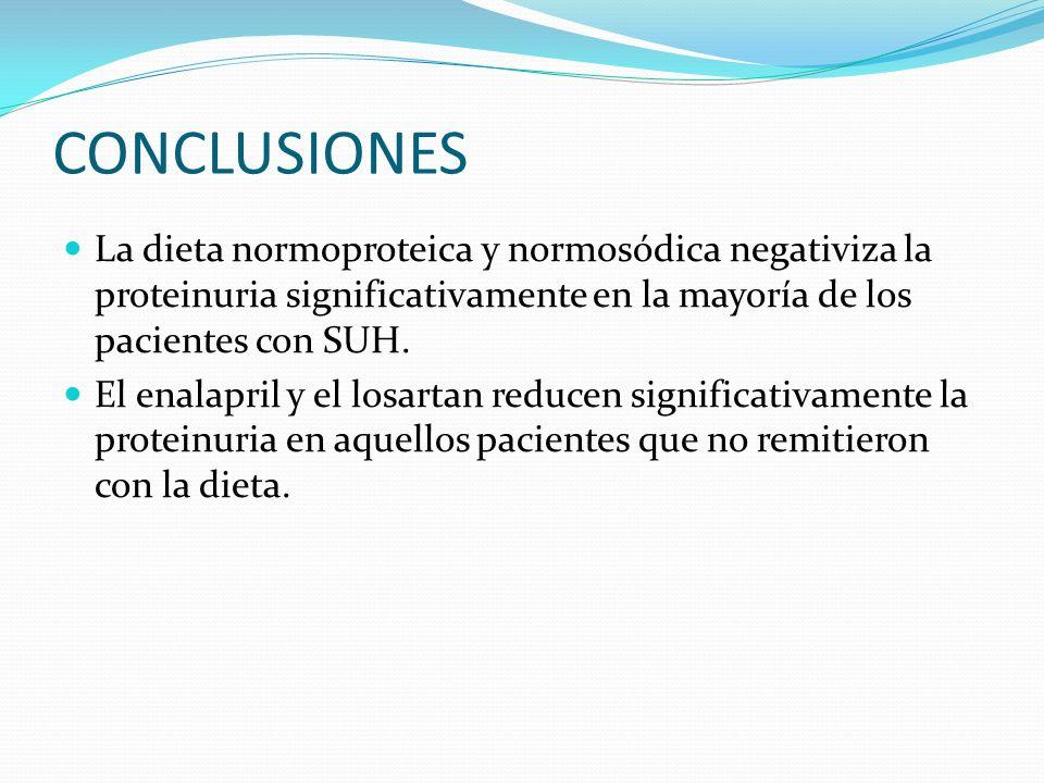 CONCLUSIONES La dieta normoproteica y normosódica negativiza la proteinuria significativamente en la mayoría de los pacientes con SUH.