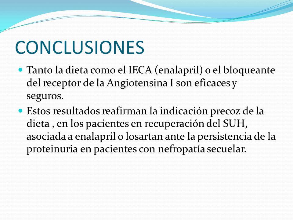 CONCLUSIONES Tanto la dieta como el IECA (enalapril) o el bloqueante del receptor de la Angiotensina I son eficaces y seguros.