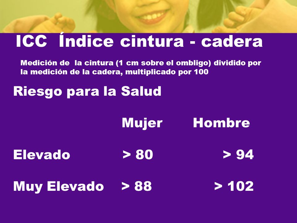 ICC Índice cintura - cadera