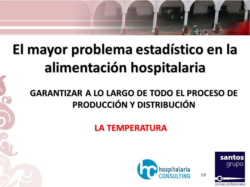 El mayor problema estadístico en la alimentación hospitalaria
