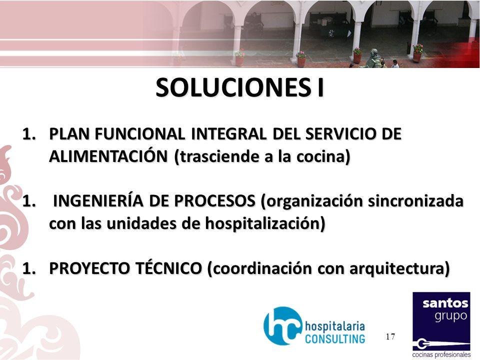 SOLUCIONES I PLAN FUNCIONAL INTEGRAL DEL SERVICIO DE ALIMENTACIÓN (trasciende a la cocina)