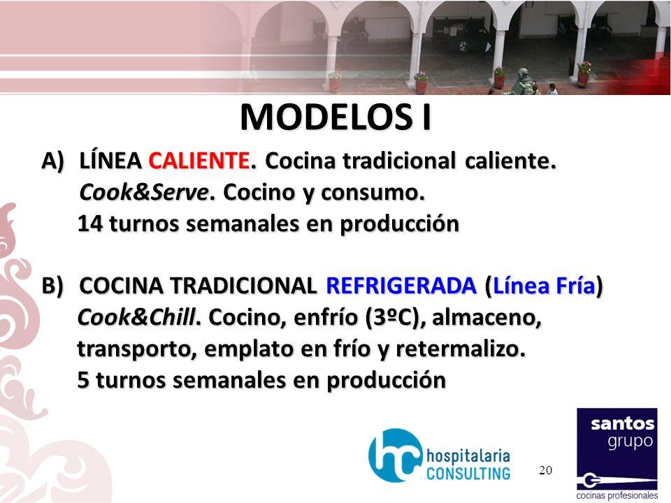 MODELOS I LÍNEA CALIENTE. Cocina tradicional caliente. Cook&Serve. Cocino y consumo. 14 turnos semanales en producción.