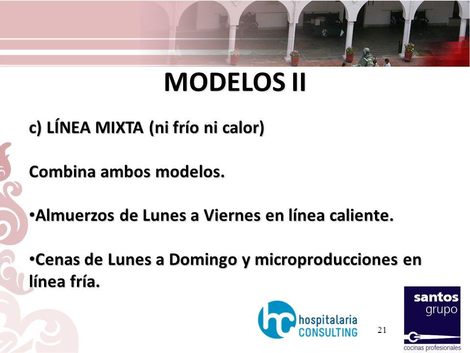 MODELOS II c) LÍNEA MIXTA (ni frío ni calor) Combina ambos modelos.