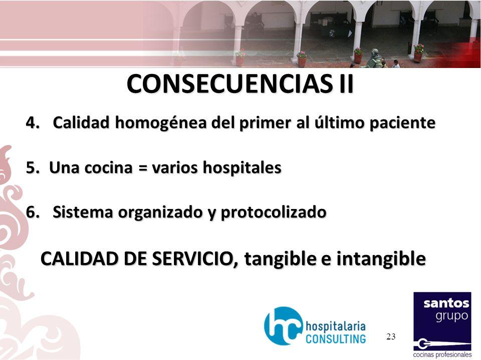CONSECUENCIAS II CALIDAD DE SERVICIO, tangible e intangible