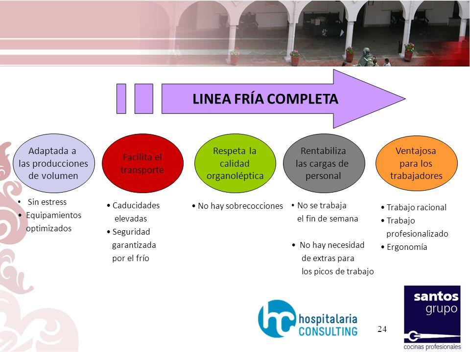 LINEA FRÍA COMPLETA Adaptada a las producciones de volumen Facilita el