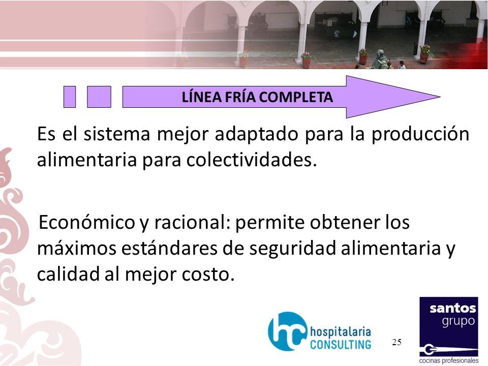 LÍNEA FRÍA COMPLETA Es el sistema mejor adaptado para la producción alimentaria para colectividades.